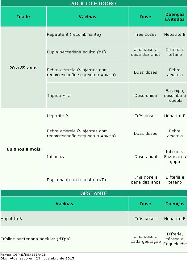 vacinação3