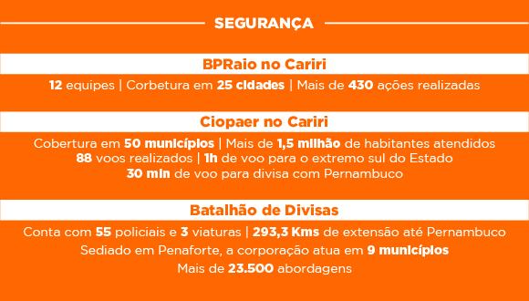 box seg-01