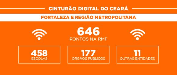 box cinturao digital RMF-01