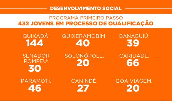 box desenvolvimento social SERTAO CENTRAL-01