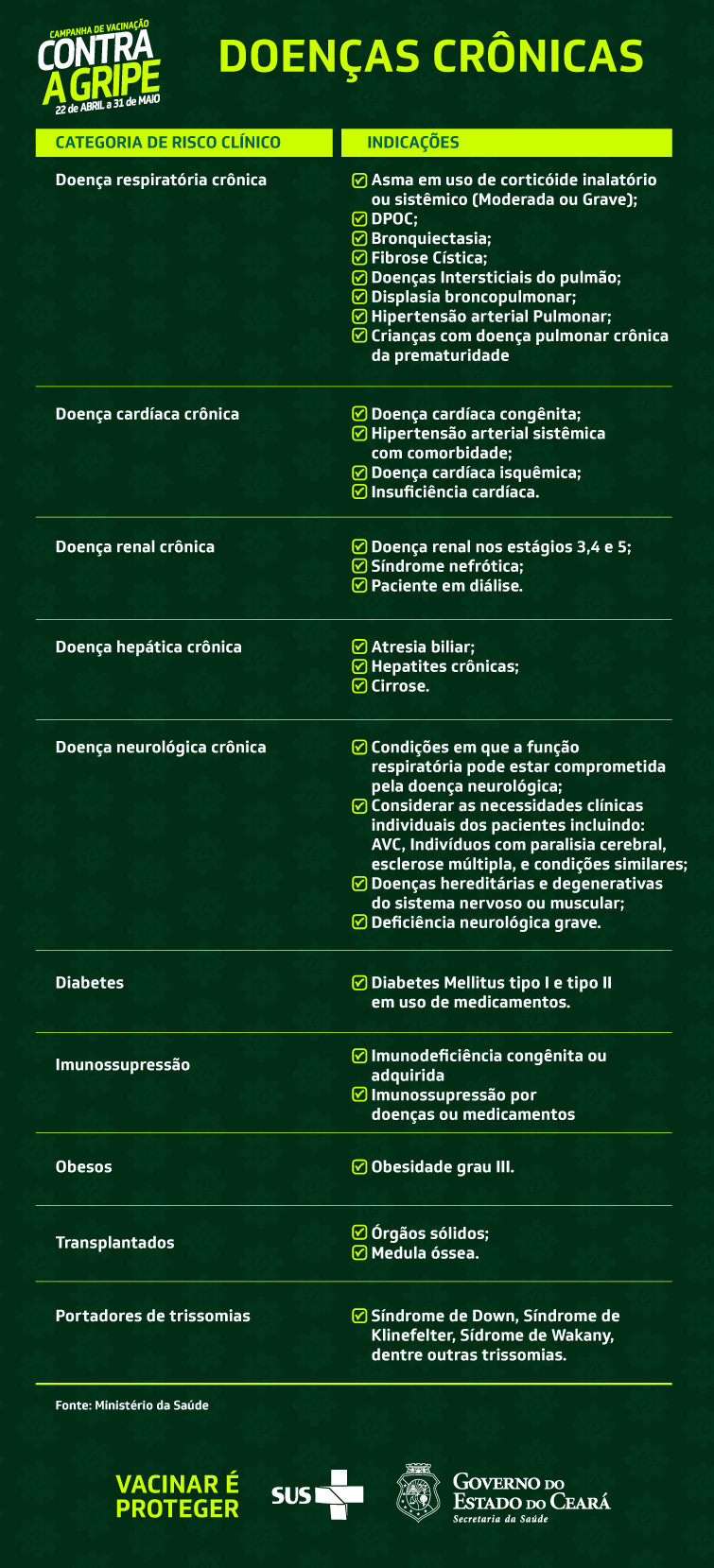 banner_campanha_gripe_2019_5-1 Saúde