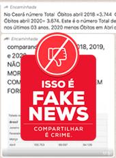 Fake! Não procede comparativo de óbitos no Ceará em abril de 2020 com anos anteriores