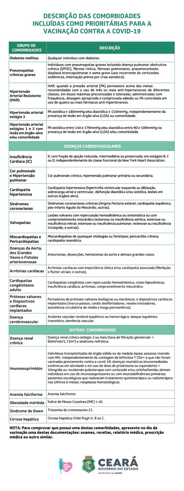 Tabela_Cormobidades__755px-600x1601 Saúde