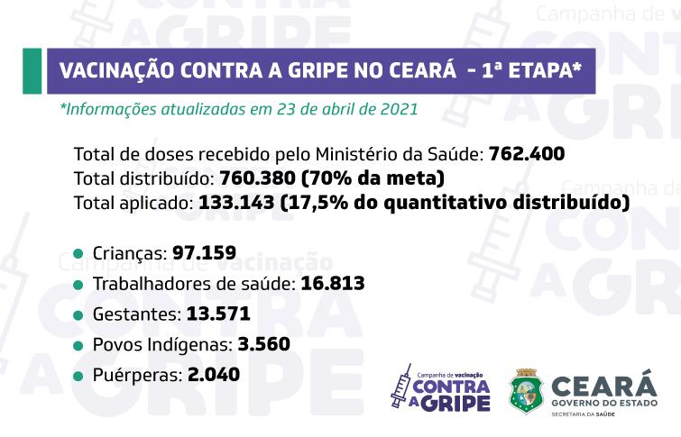 banner_CB_info_vacinacao_gripe_1-1 Saúde